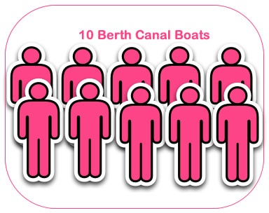 10 Berth Canal Boats